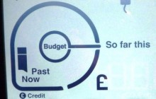 Smart metering to save money